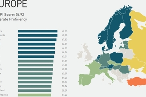 Small big ef english proficiency index nportal.no